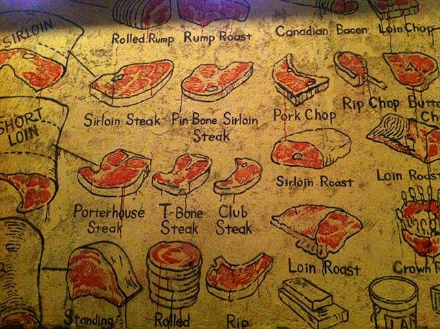 butchers market
